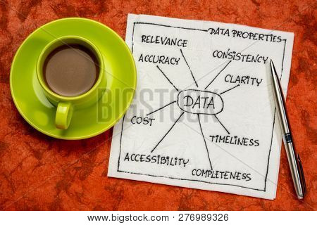 properties of data (accuracy, accessability, clarity, cost, consistency, completness, timeliness, relevance) - information concept on napkin with a cup of coffee poster