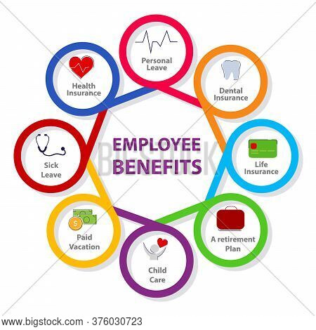 Employee Benefits Personal Leave Insurance Life Insurance A Retirement Plan Child Care Paid Vacation