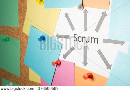 Sheets Of Paper Are Hanging On The Board On One Of Them Is Written A Scrum Arrows Come From It In Di