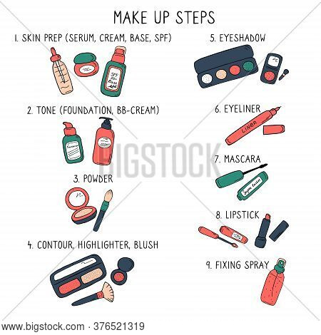 Makeup Steps. Cosmetic Products For Beauty, Youth, Healthy Face. Visage Titorials, Beauty Blogger Co
