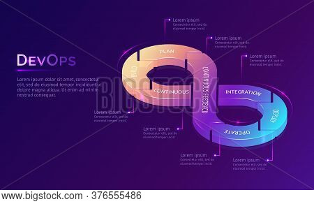 Continuous Devops Banner. Concept Of Development Operations, Communication Of Programmers And Engine