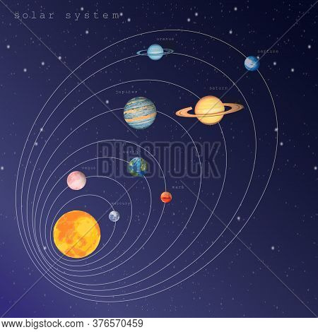 Solar System Sun And Eight Planets With Orbits On The Deep Dark Blue Violet Starry Cosmic Background