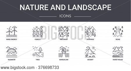 Nature And Landscape Concept Line Icons Set. Contains Icons Usable For Web, Logo, Ui Ux Such As Fore
