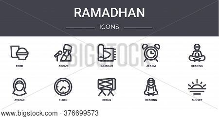 Ramadhan Concept Line Icons Set. Contains Icons Usable For Web, Logo, Ui Ux Such As Adzan, Alarm, Av