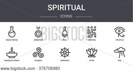 Spiritual Concept Line Icons Set. Contains Icons Usable For Web, Logo, Ui Ux Such As Donation, Swast
