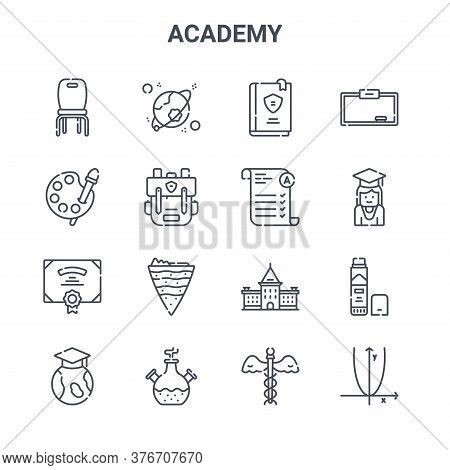 Set Of 16 Academy Concept Vector Line Icons. 64x64 Thin Stroke Icons Such As Cosmology, Art, Student