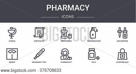 Pharmacy Concept Line Icons Set. Contains Icons Usable For Web, Logo, Ui Ux Such As Certificate, Han