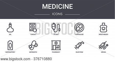 Medicine Concept Line Icons Set. Contains Icons Usable For Web, Logo, Ui Ux Such As Throat, Pain Kil