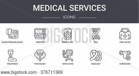 Medical Services Concept Line Icons Set. Contains Icons Usable For Web, Logo, Ui Ux Such As Monitor,