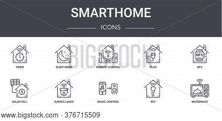 Smarthome Concept Line Icons Set. Contains Icons Usable For Web, Logo, Ui Ux Such As Sleep Mode, Plu