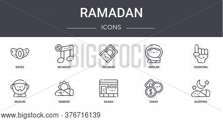 Ramadan Concept Line Icons Set. Contains Icons Usable For Web, Logo, Ui Ux Such As No Music, Muslim,