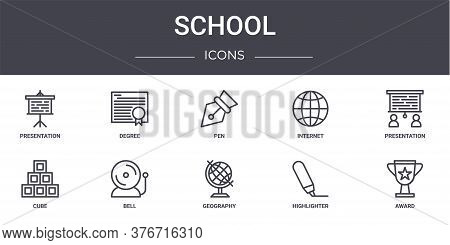 School Concept Line Icons Set. Contains Icons Usable For Web, Logo, Ui Ux Such As Degree, Internet,