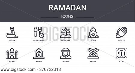 Ramadan Concept Line Icons Set. Contains Icons Usable For Web, Logo, Ui Ux Such As Eid Mubarak, Dzuh