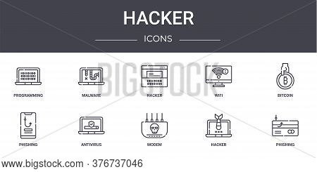 Hacker Concept Line Icons Set. Contains Icons Usable For Web, Logo, Ui Ux Such As Malware, Wifi, Phi