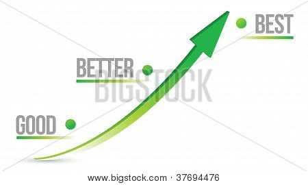 Good Best Better Graph Illustration Design
