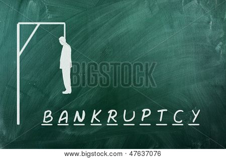 Hangman game on green chalkboard concept of bankruptcy poster