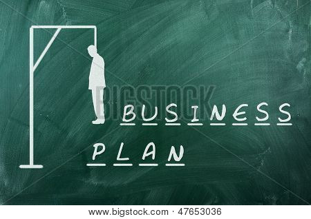 Hangman game on green chalkboard concept of failure of business plans poster