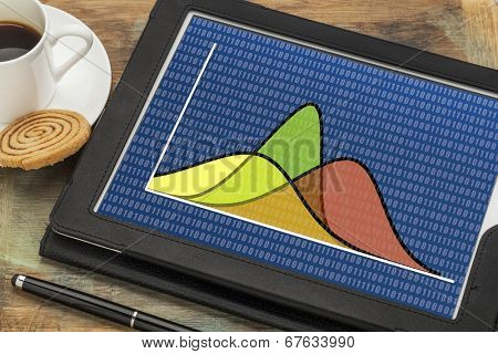 statistics or analysis concept - three Gaussian (normal distribution) curves with binary background on a digital tablet