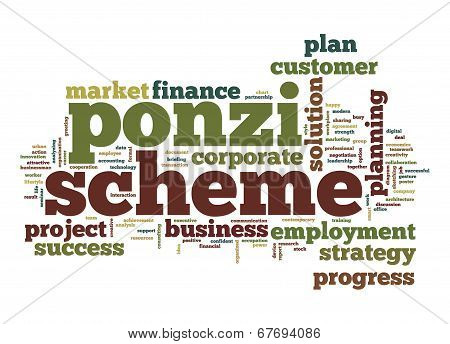 Ponzi Scheme Word Cloud