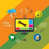 flat design vector web development coding and programming. poster