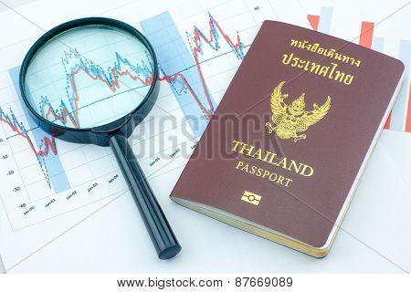 Graphs magnifier and Thailand passport