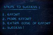 steps to success: effort more effort and extra effort poster