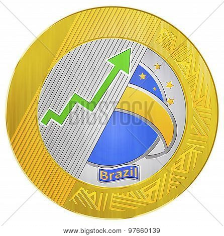 Brazilian Growth