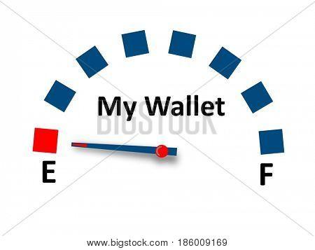 My wallet gauge