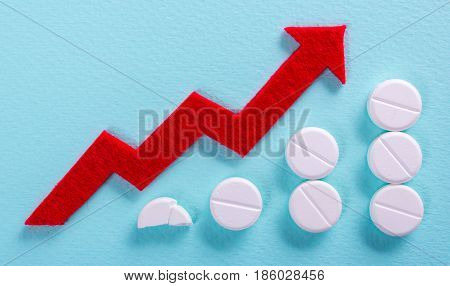 White round pills on a green background. Increase the dosage of the medicine. Growing diagram up with a red arrow. Empty place for text copy paste