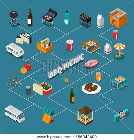 Bbq picnic isometric flowchart with food and drinks, grill equipment, music, tables on blue background vector illustration