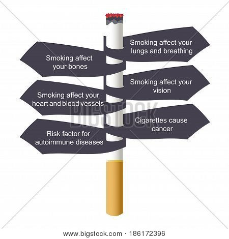 World No Tobacco Day. A poster about the dangers of smoking. Vector Illustration eps 10