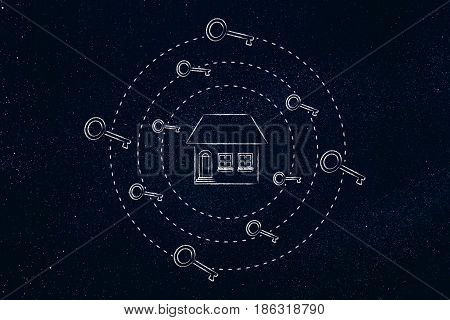 house surrounded by spinning keys concept of real estate purchase or rent transactions