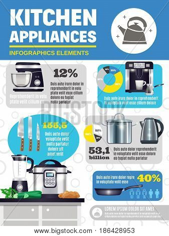 Kitchen appliances infographics with coffee machine, food processor, blender, slow cooker, kettle, charts and statistics vector illustration