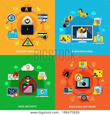 Data security 2x2 design concept set of dangerous mail malicious software and account hacking flat compositions vector illustration