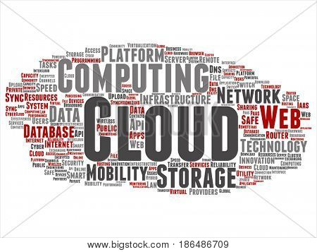 Concept conceptual web cloud computing technology abstract wordcloud isolated on background. Collage of communication, business, storage service, internet, virtual, online mobility hosting text