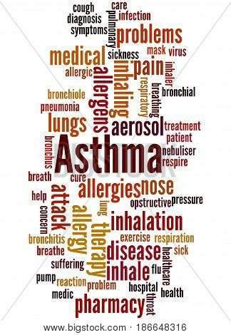 Asthma, Word Cloud Concept 2