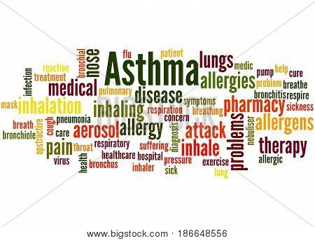 Asthma, Word Cloud Concept 5
