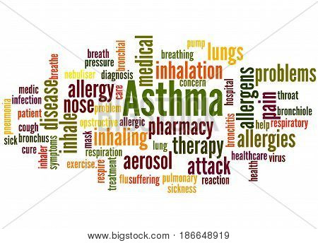 Asthma, Word Cloud Concept 7