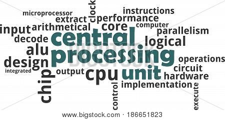 A word cloud of central processing unit related items