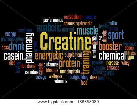 Creatine, Word Cloud Concept 3