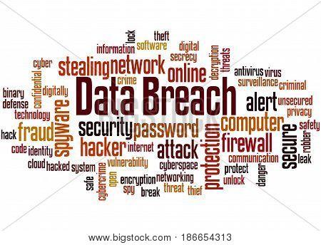 Data Breach, Word Cloud Concept