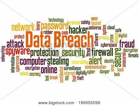Data Breach, Word Cloud Concept 5