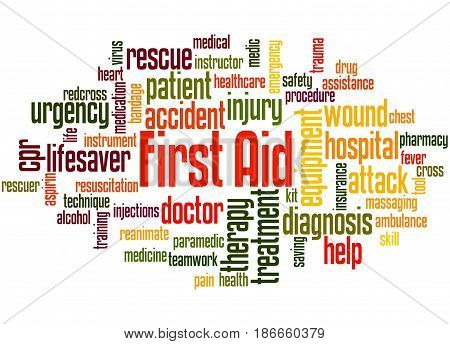 First Aid, Word Cloud Concept 3