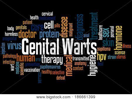 Genital Warts, Word Cloud Concept 3