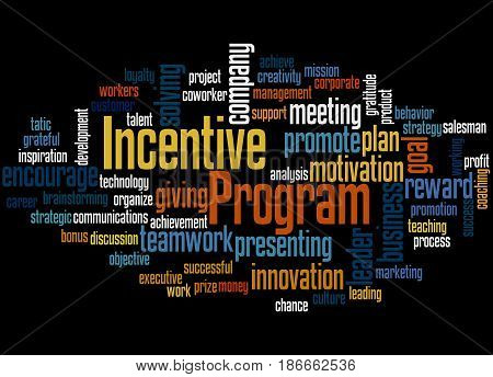 Incentive Program, Word Cloud Concept 3