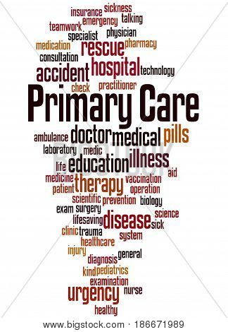 Primary Care, Word Cloud Concept 5