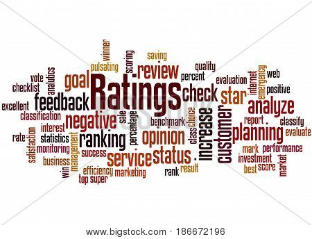 Ratings, Word Cloud Concept