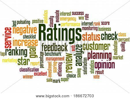 Ratings, Word Cloud Concept 3