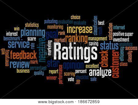 Ratings, Word Cloud Concept 4