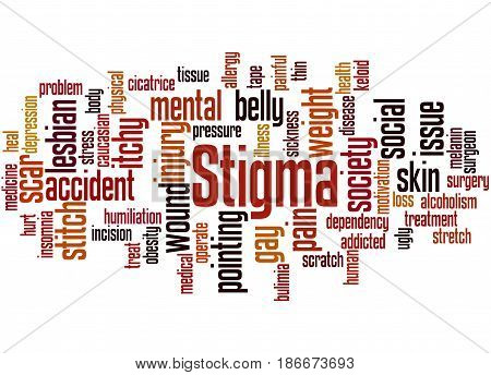 Stigma, Word Cloud Concept 7